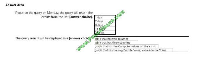 pass4itsure az-103 exam question q2-1