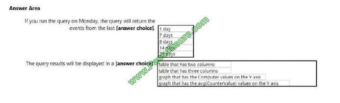 pass4itsure az-103 exam question q2-1