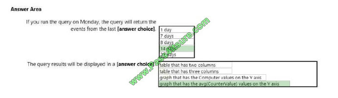 pass4itsure az-103 exam question q2-2