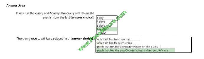pass4itsure az-103 exam question q2-2