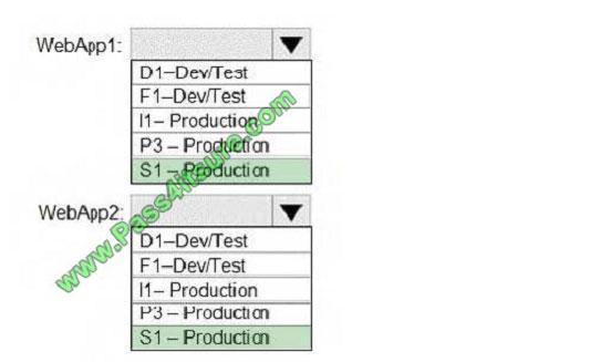 pass4itsure az-103 exam question q4-1