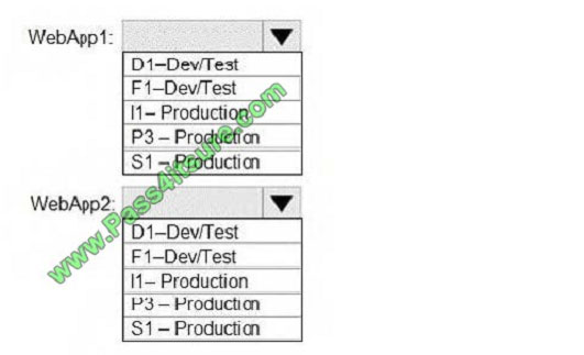 pass4itsure az-103 exam question q4