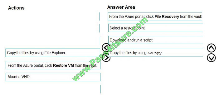 pass4itsure az-103 exam question q5-1