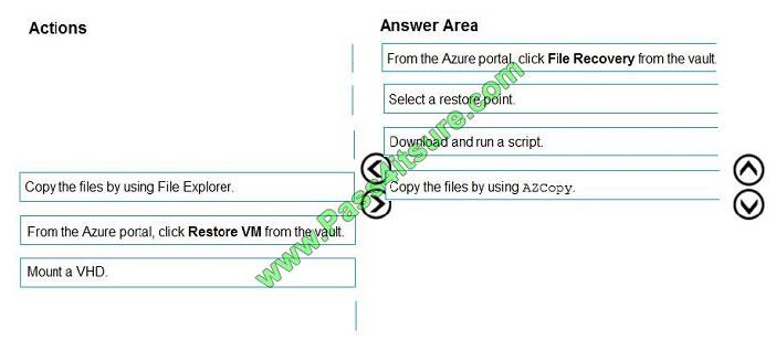 pass4itsure az-103 exam question q5-1