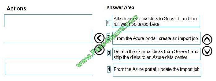 pass4itsure az-103 exam question q8-1