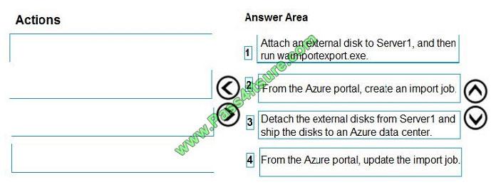 pass4itsure az-103 exam question q8-1