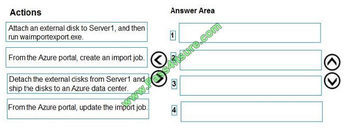 pass4itsure az-103 exam question q8