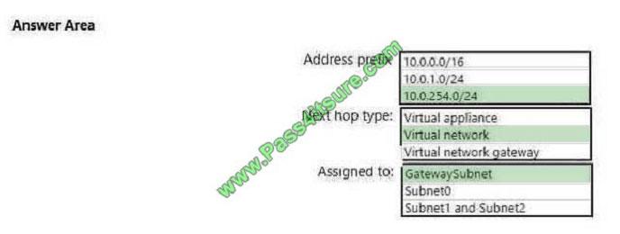 pass4itsure az-103 exam question q9-2